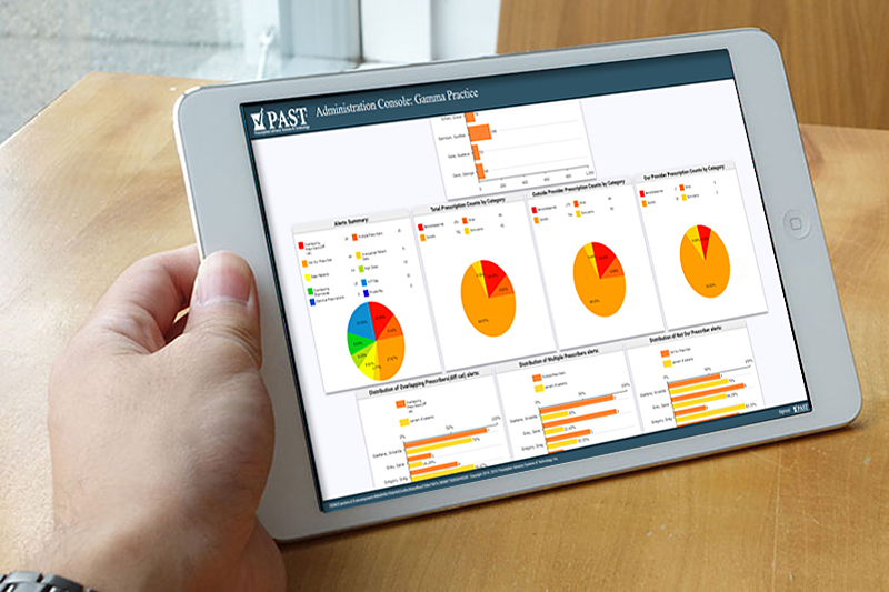 About PastRx iPad