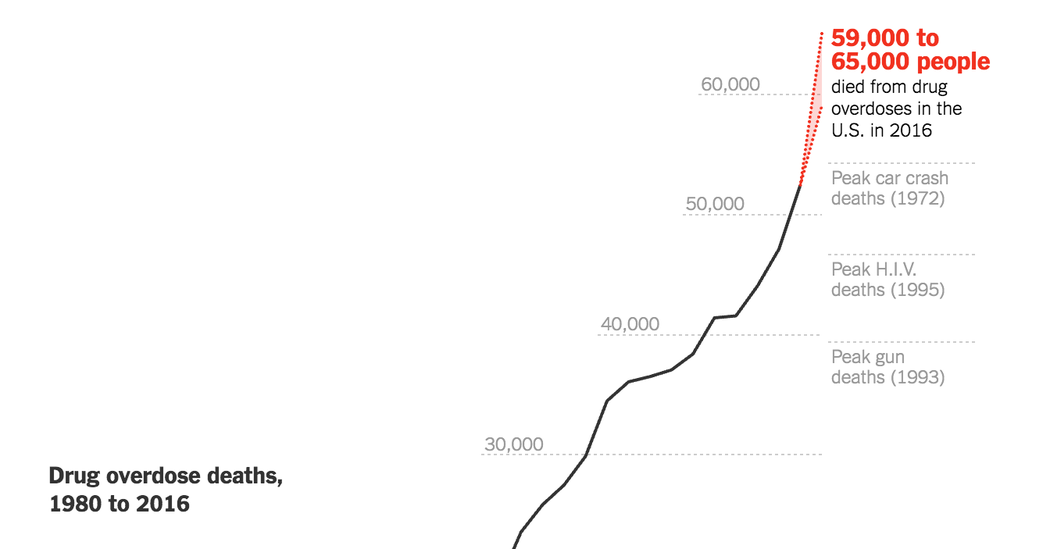 Drug Deaths in America Are Rising Faster Than Ever